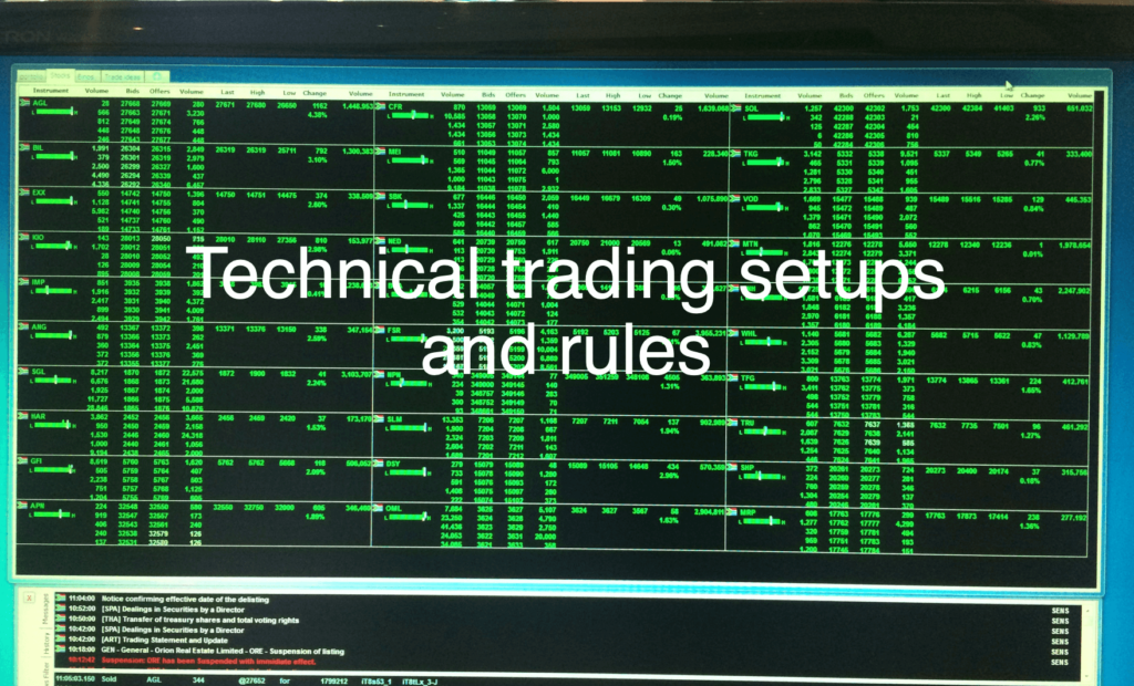 Petri Redelinghuys Practical trading setups and rules